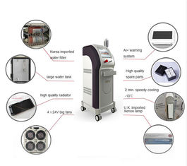 Painless E Light Ipl Machine Portable Design With Alarm Protection System